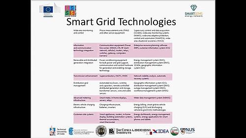 SmartGems 6th webinar Definitions of Smart Grids by TUC, EmberTUC